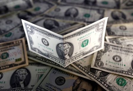 Dollar Down, U.S. Election and COVID-19 Worries Cap Gains