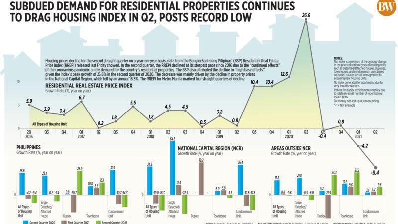 Property price slide worsens in Q2