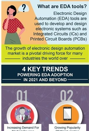 Key trends powering electronic design automation (EDA) adoption in 2021 and beyond